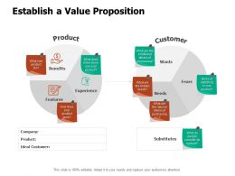 Establish A Value Proposition Product Ppt Powerpoint Presentation Gallery Infographics
