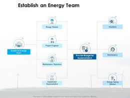 Establish An Energy Team Implementation Ppt Powerpoint Presentation Pictures Slides