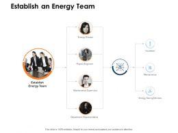 Establish An Energy Team Ppt Powerpoint Presentation Model Display