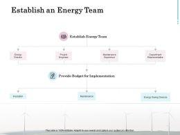Establish An Energy Team Ppt Powerpoint Presentation Outline Template