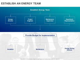 Establish An Energy Team Ppt Powerpoint Presentation Slides Graphics Design