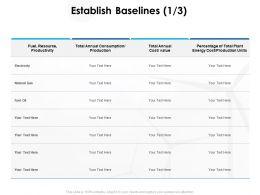 Establish Baselines Annual Consumption Ppt Powerpoint Presentation Pictures Visuals