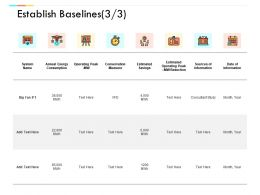 Establish Baselines Conservation Measure Marketing Ppt Powerpoint Presentation Ideas Portfolio