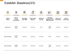 Establish Baselines Conservation Measure Ppt Powerpoint Presentation File