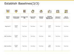 Establish Baselines Consumption Ppt Powerpoint Presentation Design Templates