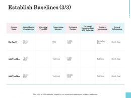 Establish Baselines Consumption Ppt Powerpoint Presentation Styles Graphics