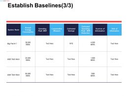 Establish Baselines Date Of Information Ppt Powerpoint Presentation Gallery Slide Portrait