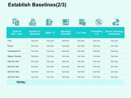 Establish Baselines Energy Information Ppt Powerpoint Presentation Portfolio
