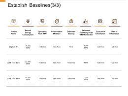 Establish Baselines Estimated Savings Ppt Powerpoint Presentation Model Ideas