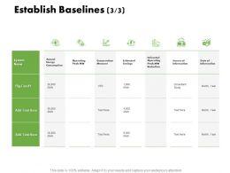 Establish Baselines Information Ppt Powerpoint Presentation Model