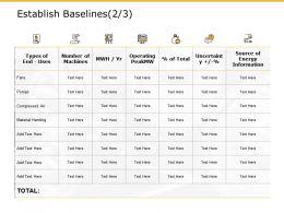 Establish Baselines Information Ppt Powerpoint Presentation Outline Gallery