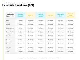 Establish Baselines Marketing Ppt Powerpoint Presentation Infographic Template Templates