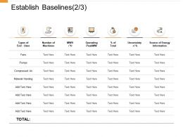 Establish Baselines Material Handing Ppt Powerpoint Presentation Model Icon
