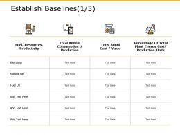 Establish Baselines Production Ppt Powerpoint Presentation Outline