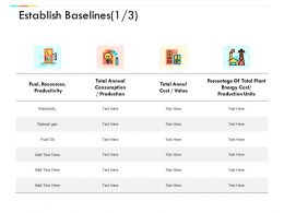 Establish Baselines Resources Management Ppt Powerpoint Presentation Ideas Professional