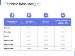 Establish Baselines Resources Ppt Powerpoint Presentation Slides Microsoft