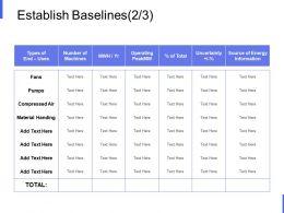 Establish Baselines Source Of Energy Ppt Powerpoint Presentation Slides Templates