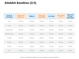Establish Baselines Source Ppt Powerpoint Presentation Ideas Diagrams