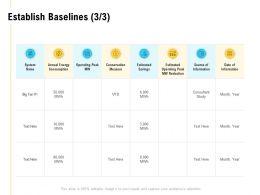 Establish Baselines System Ppt Powerpoint Presentation Outline Ideas