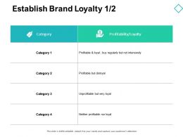 Establish Brand Loyalty Chains D151 Ppt Powerpoint Presentation Gallery Slides