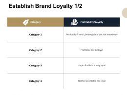 Establish Brand Loyalty Opportunity Ppt Powerpoint Presentation Show Information