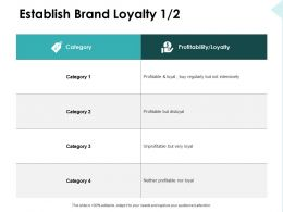 Establish Brand Loyalty Profitability Ppt Powerpoint Presentation Pictures Ideas