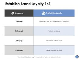 Establish Brand Loyalty Table D184 Ppt Powerpoint Presentation Ideas Infographic Template