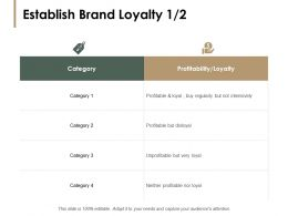 Establish Brand Loyalty Table Ppt Powerpoint Presentation Pictures Background Image