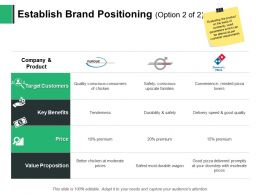 Establish Brand Positioning Benefits Quality Ppt Powerpoint Presentation Show Slides