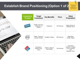 Establish Brand Positioning Benefits Target Ppt Powerpoint Presentation Icon Styles