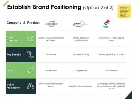 Establish Brand Positioning Business Planning Ppt Powerpoint Presentation File Visuals