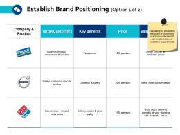 Establish Brand Positioning Company And Product B308 Ppt Powerpoint Presentation File Guide
