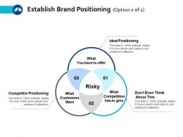 Establish Brand Positioning Ideal Positioning Ppt Powerpoint Presentation File Good