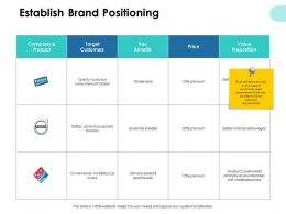 Establish Brand Positioning Key Benefits Ppt Powerpoint Presentation Pictures