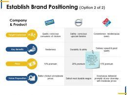establish brand positioning ppt design