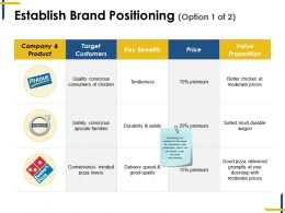 establish brand positioning ppt icon