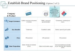 Establish Brand Positioning Ppt Infographic Template 1