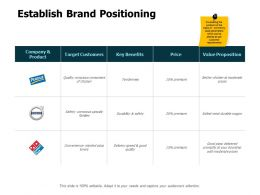 Establish Brand Positioning Ppt Powerpoint Presentation File
