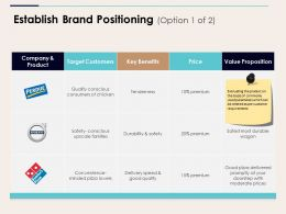 Establish Brand Positioning Ppt Slides
