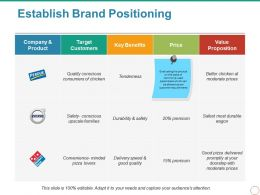 Establish Brand Positioning Presentation Diagrams