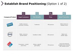 Establish Brand Positioning Target Customers B221 Ppt Powerpoint Presentation File Display