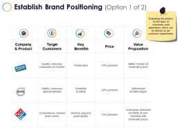 Establish Brand Positioning Target Customers B284 Ppt Powerpoint Presentation Gallery