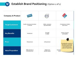 Establish Brand Positioning Target Customers Ppt Powerpoint Presentation File Slide