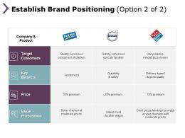 Establish Brand Positioning Value Proposition B222 Ppt Powerpoint Presentation File Format