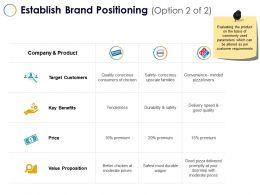 Establish Brand Positioning Value Proposition B285 Ppt Powerpoint Presentation Good