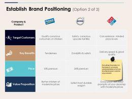 Establish Brand Ppt Icon