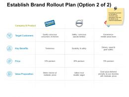 Establish Brand Rollout Plan Value Ppt Powerpoint Presentation File