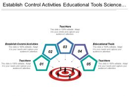 Establish Control Activities Educational Tools Science Communication Preprocess Apply