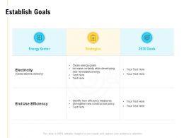 Establish Goals Energy Sector Ppt Powerpoint Presentation Styles Format