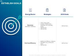Establish Goals Ppt Powerpoint Presentation Model Slide